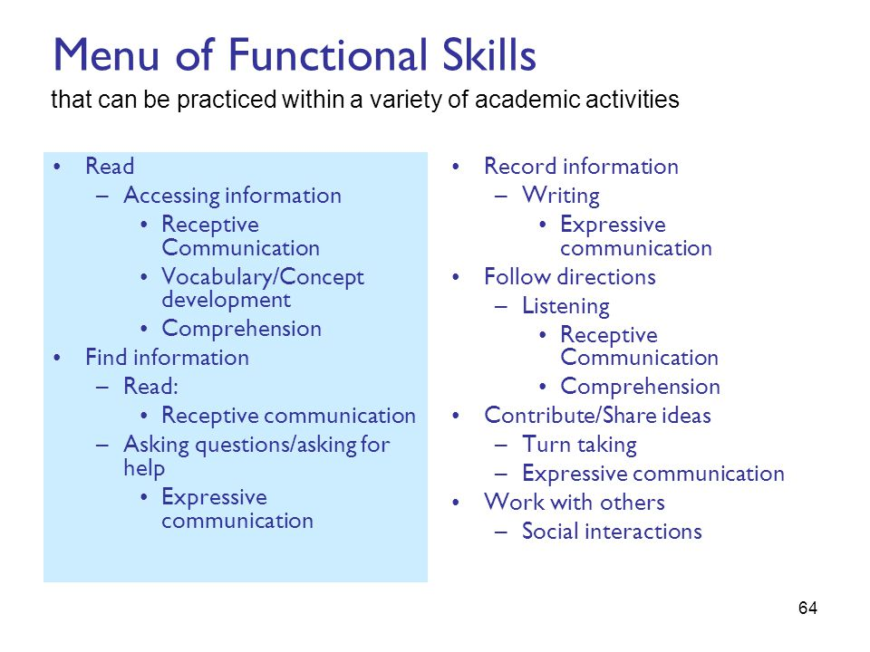 Menu of Functional Skills Read –Accessing information Receptive Communication Vocabulary/Concept development Comprehension Find information –Read: Rec