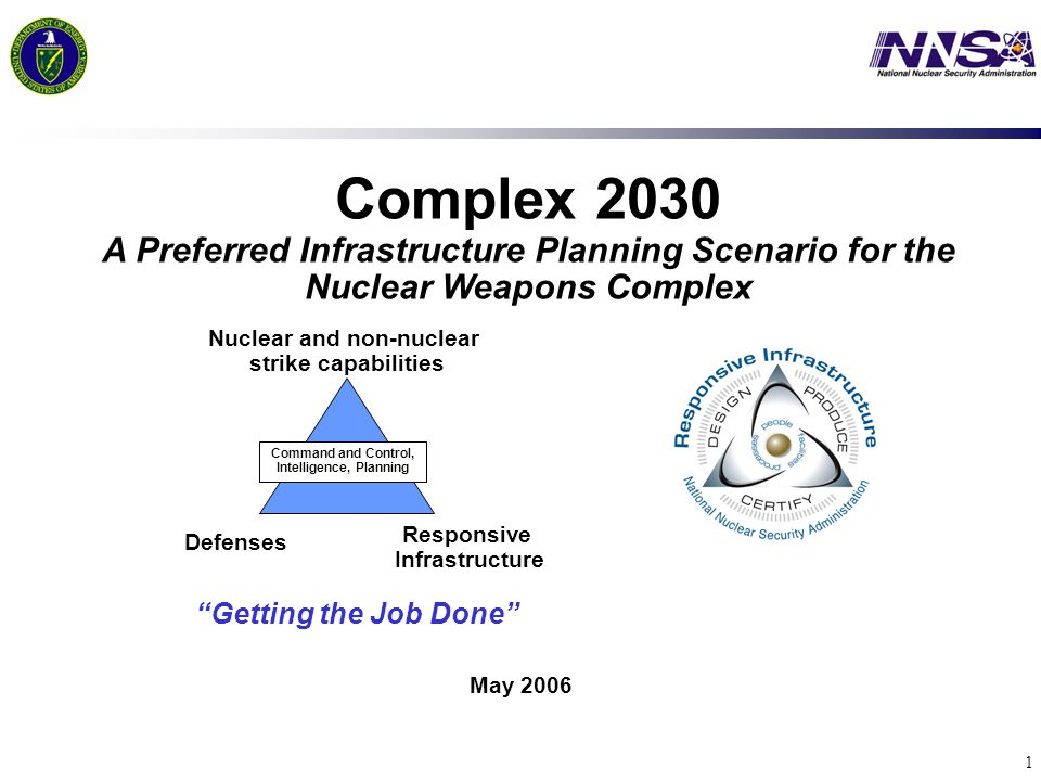 1 Getting the Job Done May 2006 Complex 2030 A Preferred Infrastructure Planning Scenario for the Nuclear Weapons Complex Nuclear and non-nuclear strike capabilities Defenses Responsive Infrastructure Command and Control, Intelligence, Planning
