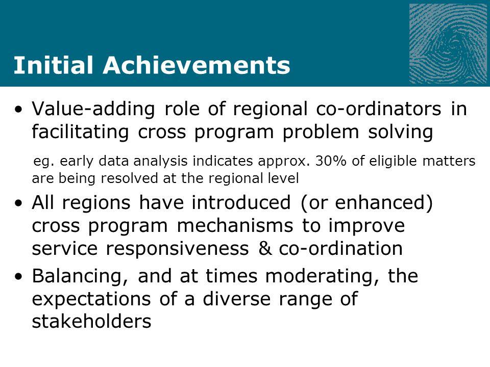 Initial Achievements Value-adding role of regional co-ordinators in facilitating cross program problem solving eg.