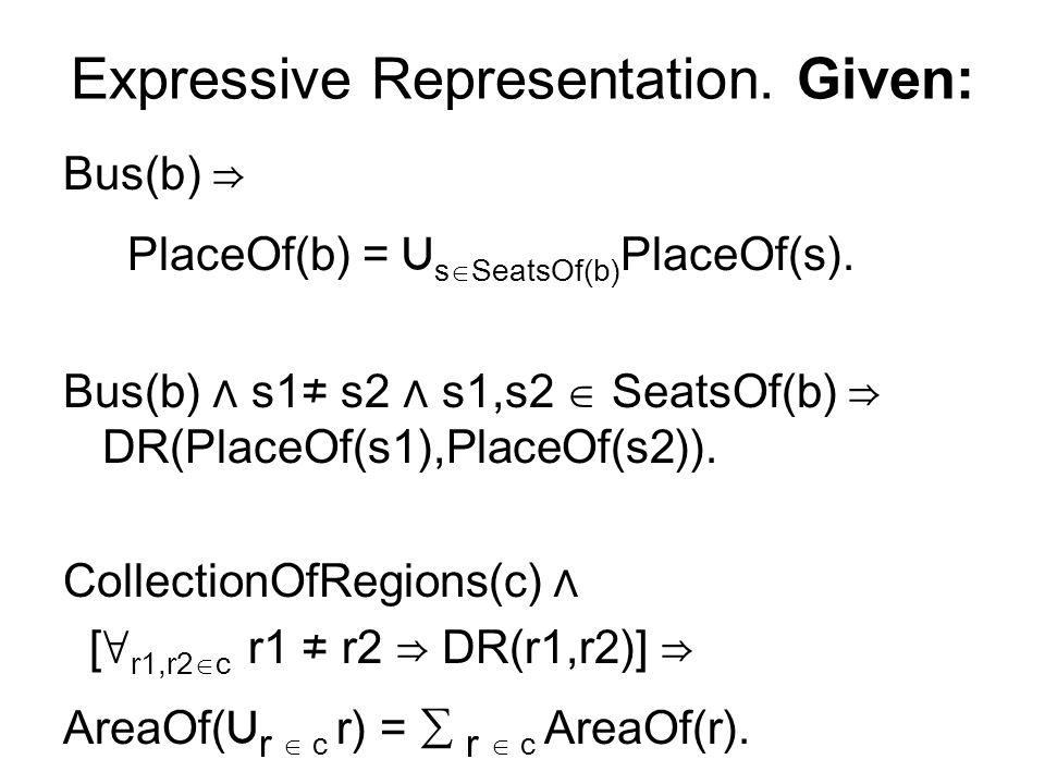 Representational issues c,a [ y c Congruent(y,X)] RigidArrangement(a,M) b M y c PlaceOf(b,a)y.