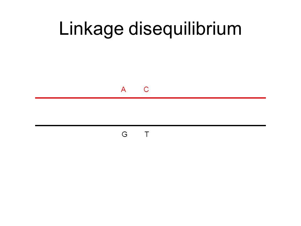 Linkage disequilibrium A G C T