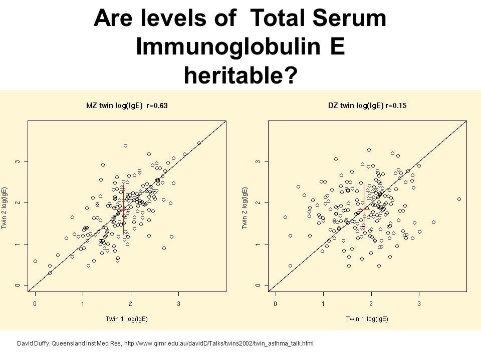 David Duffy, Queensland Inst Med Res, http://www.qimr.edu.au/davidD/Talks/twins2002/twin_asthma_talk.html Are levels of Total Serum Immunoglobulin E h