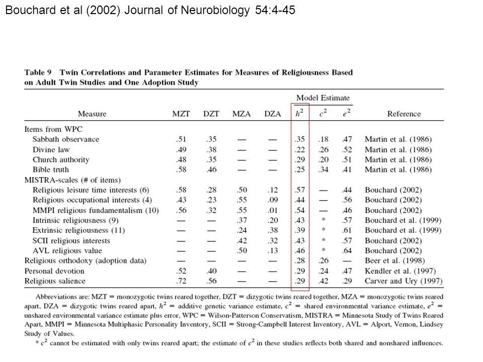 Bouchard et al (2002) Journal of Neurobiology 54:4-45