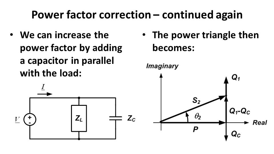 Power factor correction – continued again We can increase the power factor by adding a capacitor in parallel with the load: The power triangle then be