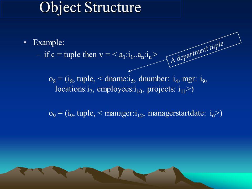 Object Structure Example: –if c = tuple then v = o 8 = (i 8, tuple, ) o 9 = (i 9, tuple, ) A department tuple