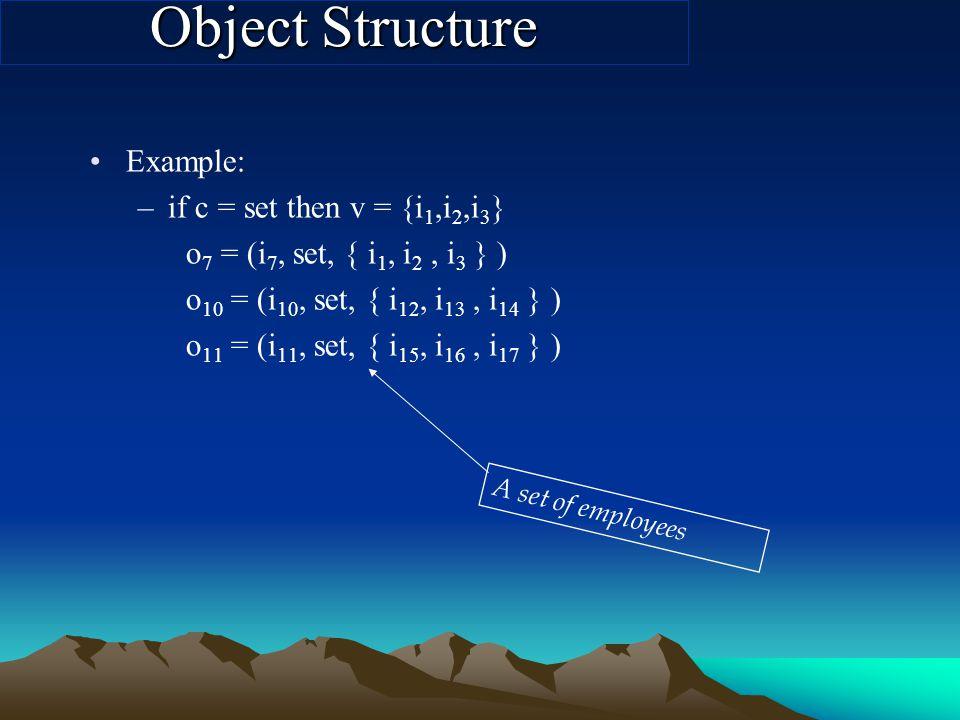 Object Structure Example: –if c = set then v = {i 1,i 2,i 3 } o 7 = (i 7, set, { i 1, i 2, i 3 } ) o 10 = (i 10, set, { i 12, i 13, i 14 } ) o 11 = (i 11, set, { i 15, i 16, i 17 } ) A set of employees