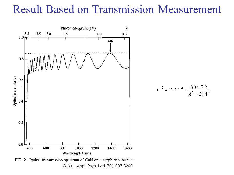 Result Based on Transmission Measurement
