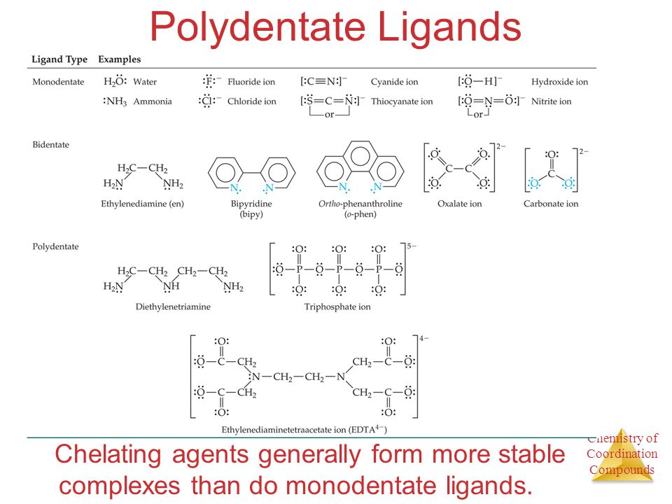Chemistry of Coordination Compounds Polydentate Ligands Chelating agents generally form more stable complexes than do monodentate ligands.