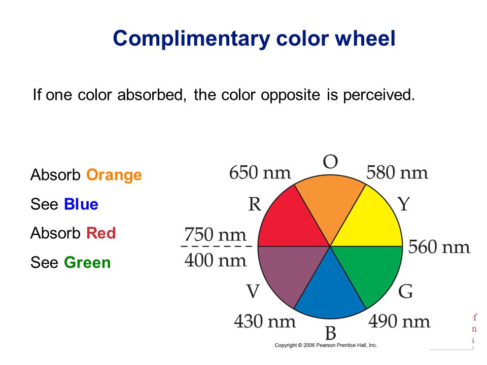 Chemistry of Coordination Compounds Complimentary color wheel If one color absorbed, the color opposite is perceived. Absorb Orange See Blue Absorb Re