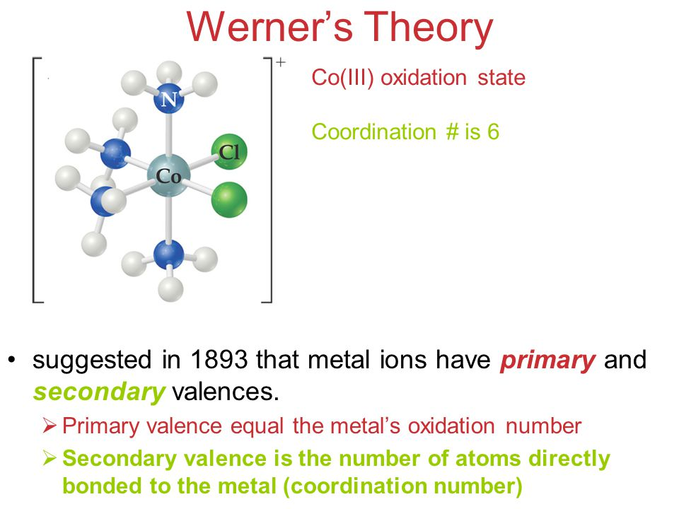 Chemistry of Coordination Compounds Werners Theory suggested in 1893 that metal ions have primary and secondary valences. Primary valence equal the me