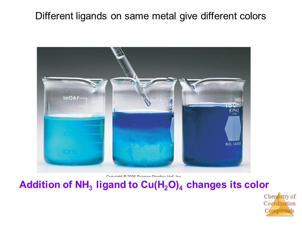 Chemistry of Coordination Compounds Addition of NH 3 ligand to Cu(H 2 O) 4 changes its color Different ligands on same metal give different colors
