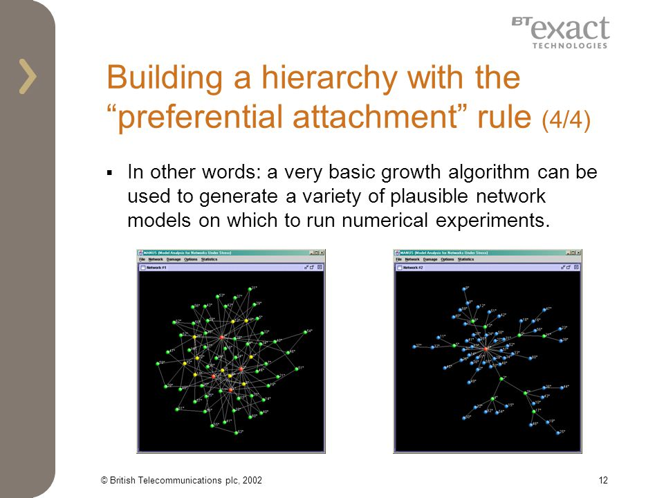 © British Telecommunications plc, 200212 Building a hierarchy with the preferential attachment rule (4/4) In other words: a very basic growth algorithm can be used to generate a variety of plausible network models on which to run numerical experiments.