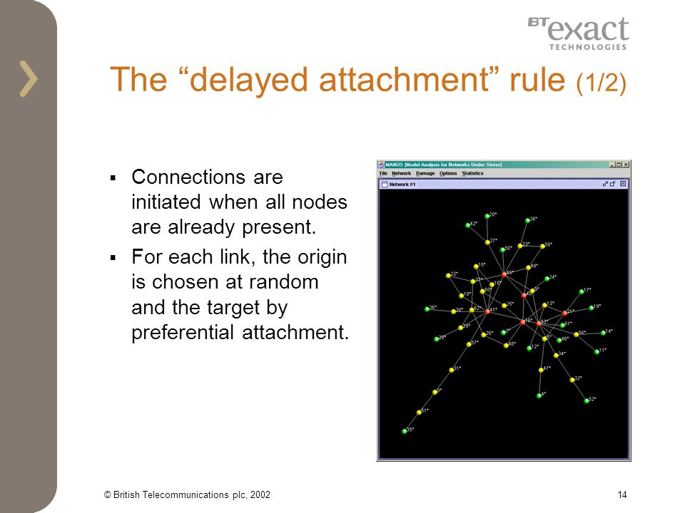 © British Telecommunications plc, 200214 The delayed attachment rule (1/2) Connections are initiated when all nodes are already present.