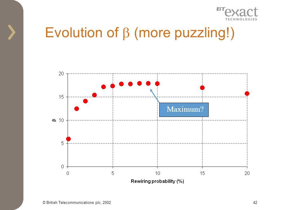 © British Telecommunications plc, 200242 Evolution of (more puzzling!) Maximum