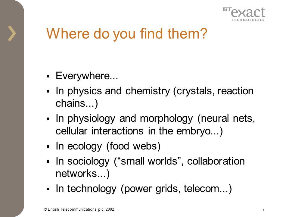 © British Telecommunications plc, 200238 Classic small world (rewiring probability = 1%) X c ~ 0.21