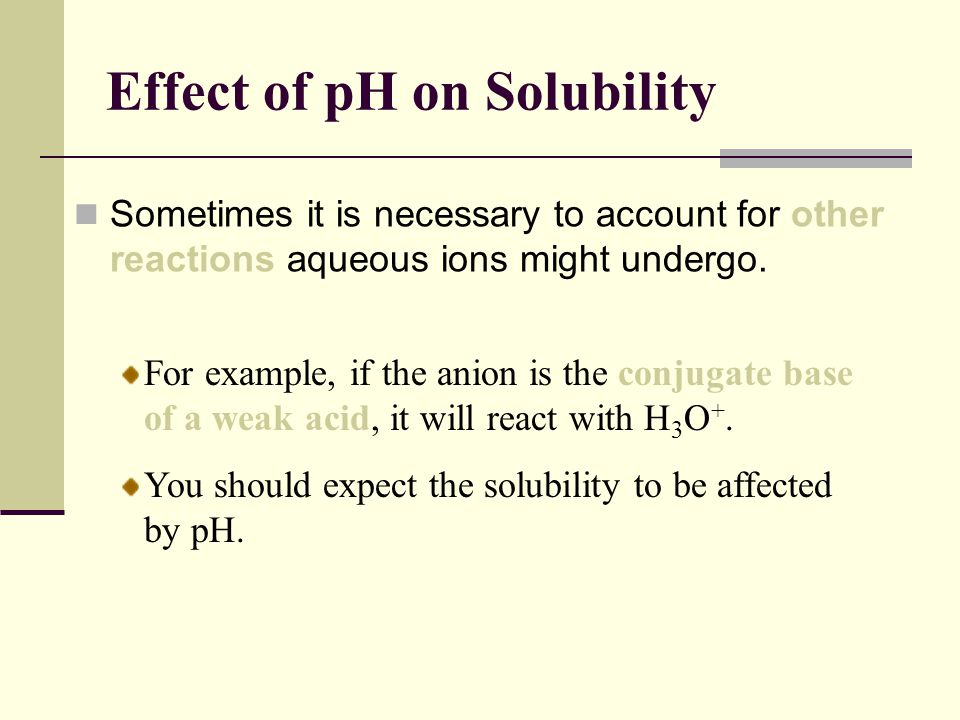 Effect of pH on Solubility Sometimes it is necessary to account for other reactions aqueous ions might undergo.