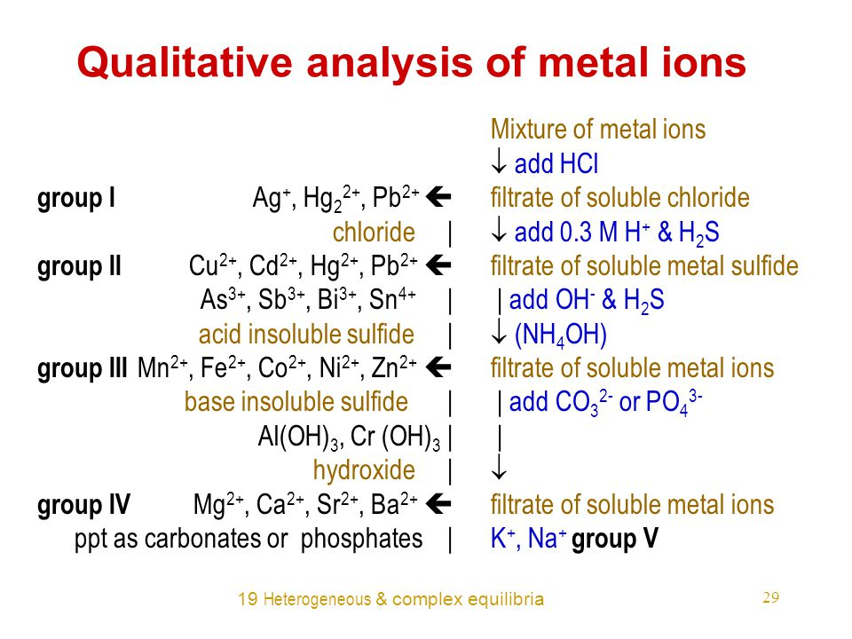 19 Heterogeneous & complex equilibria 29 Qualitative analysis of metal ions Mixture of metal ions add HCl group I Ag +, Hg 2 2+, Pb 2+ filtrate of soluble chloride chloride | add 0.3 M H + & H 2 S group II Cu 2+, Cd 2+, Hg 2+, Pb 2+ filtrate of soluble metal sulfide As 3+, Sb 3+, Bi 3+, Sn 4+ | | add OH - & H 2 S acid insoluble sulfide | (NH 4 OH) group III Mn 2+, Fe 2+, Co 2+, Ni 2+, Zn 2+ filtrate of soluble metal ions base insoluble sulfide | | add CO 3 2- or PO 4 3- Al(OH) 3, Cr (OH) 3 | | hydroxide | group IV Mg 2+, Ca 2+, Sr 2+, Ba 2+ filtrate of soluble metal ions ppt as carbonates or phosphates |K +, Na + group V