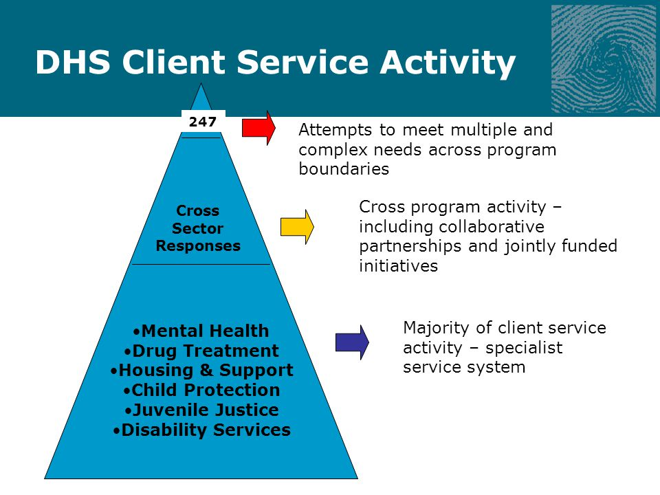 Findings - costs On average, each client costs around $248,000 per annum – total cost of $56m(69% funded by DHS) Increasing reliance on ad hoc non-recurrent service responses 20% receiving tailored funding packages - $5.6m in 2001/02 Highest cost package in 2002/03 was $643,000 Ad hoc expenditure is not sustainable for the future