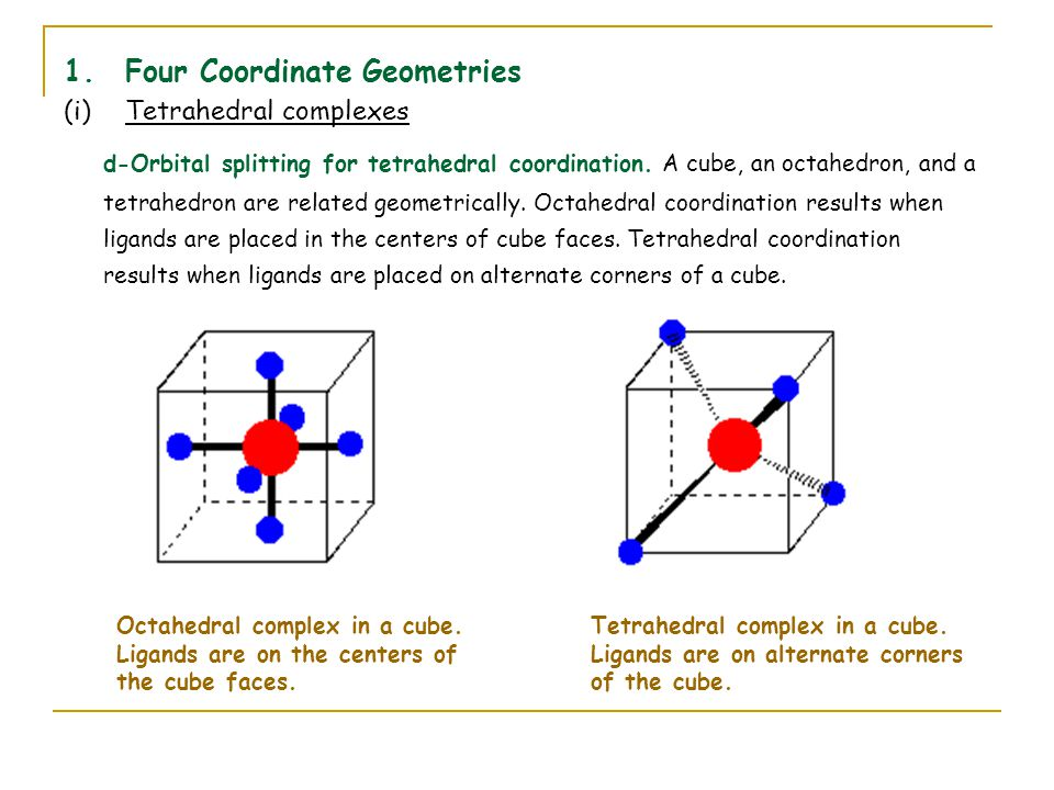 Notice that in this case, the crystal field stabilization (in terms of o ) is much greater for square planar coordination than for octahedral coordination.