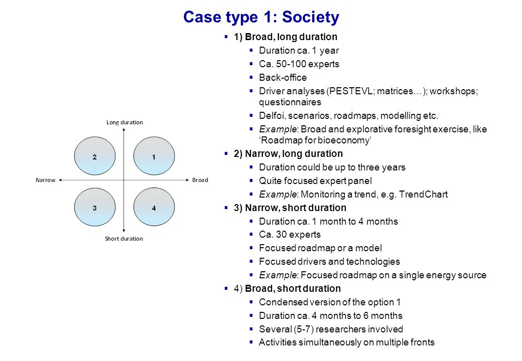12 11/06/2014 Case type 1: Society 1) Broad, long duration Duration ca.