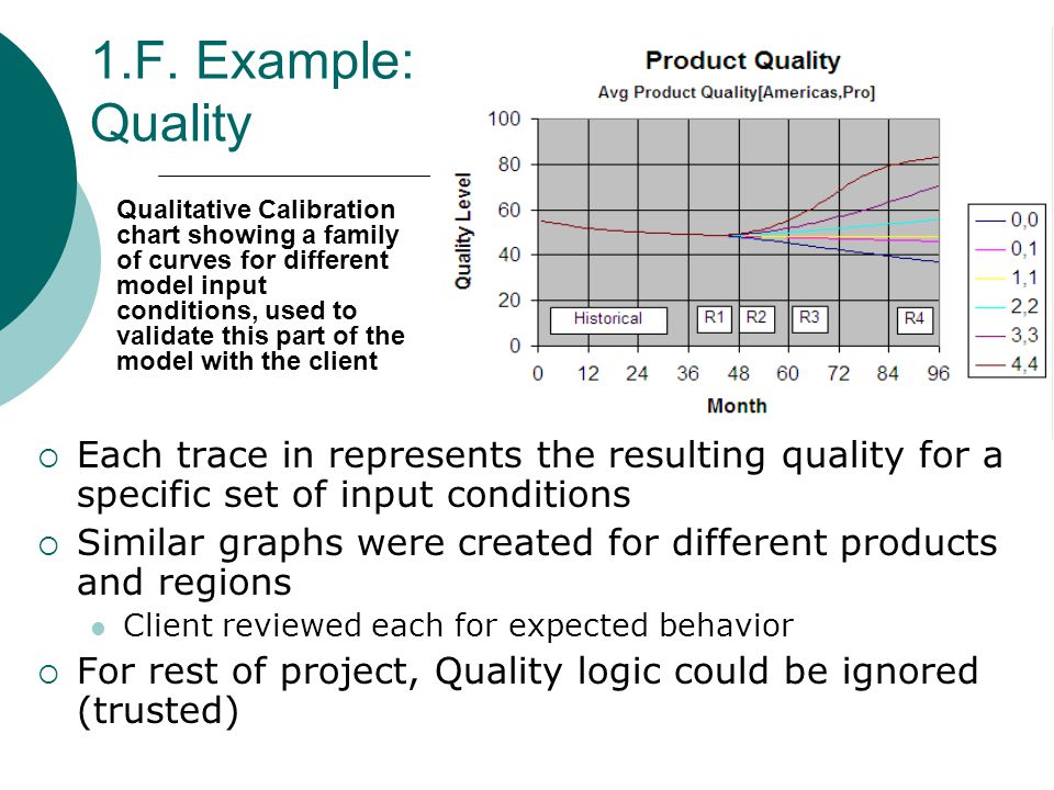 1.F. Example: Quality Each trace in represents the resulting quality for a specific set of input conditions Similar graphs were created for different
