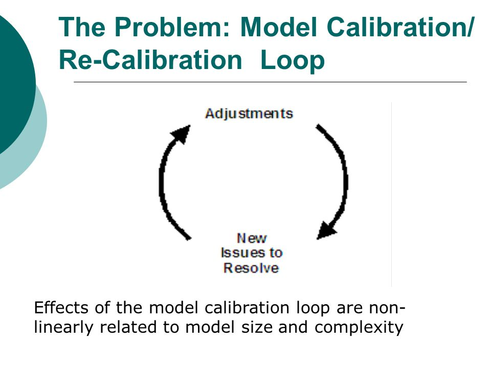 The Problem: Model Calibration/ Re-Calibration Loop Effects of the model calibration loop are non- linearly related to model size and complexity