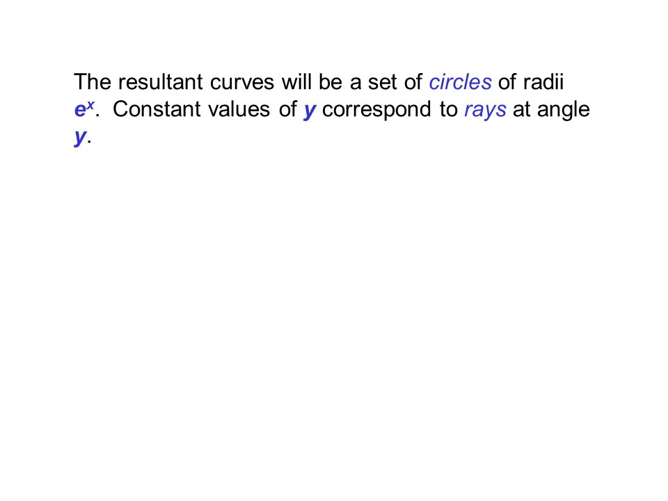 The resultant curves will be a set of circles of radii e x. Constant values of y correspond to rays at angle y.