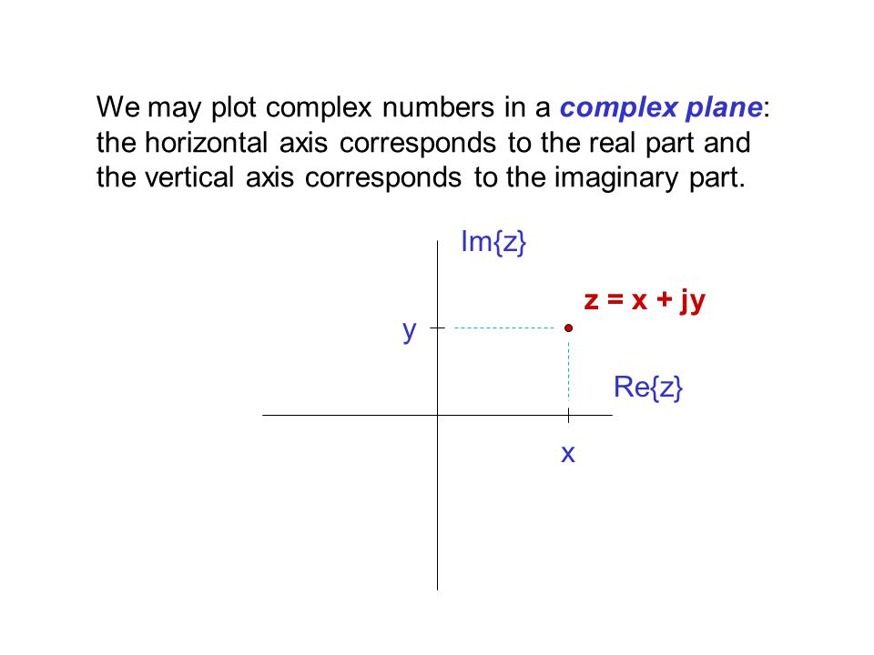 The term z k is really a function of k.We can represent that function as z(k) or z(x).