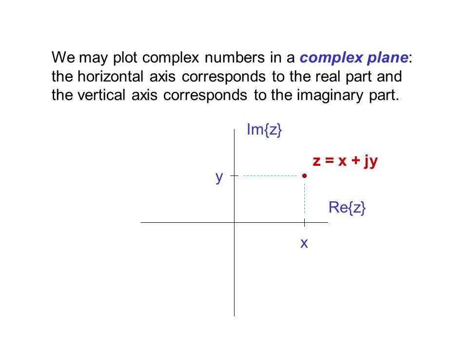 Let z follow a closed path in the z-plane. Re{z} Im{z} C