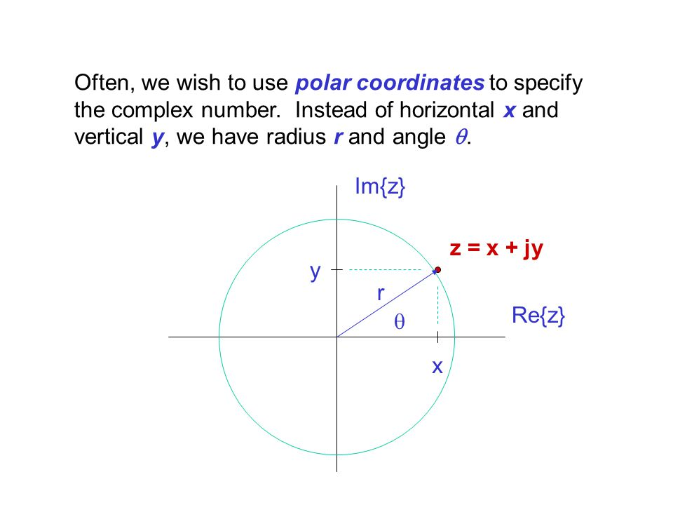 Often, we wish to use polar coordinates to specify the complex number. Instead of horizontal x and vertical y, we have radius r and angle. Re{z} Im{z}
