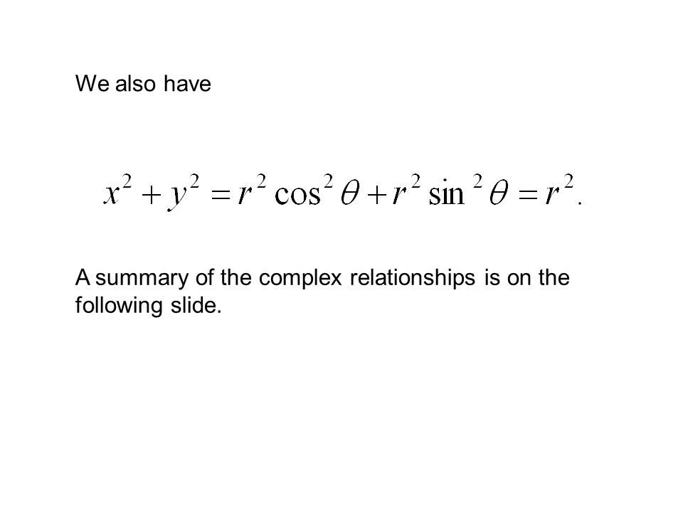 Re{z} Im{z} x = r cos y = r sin r