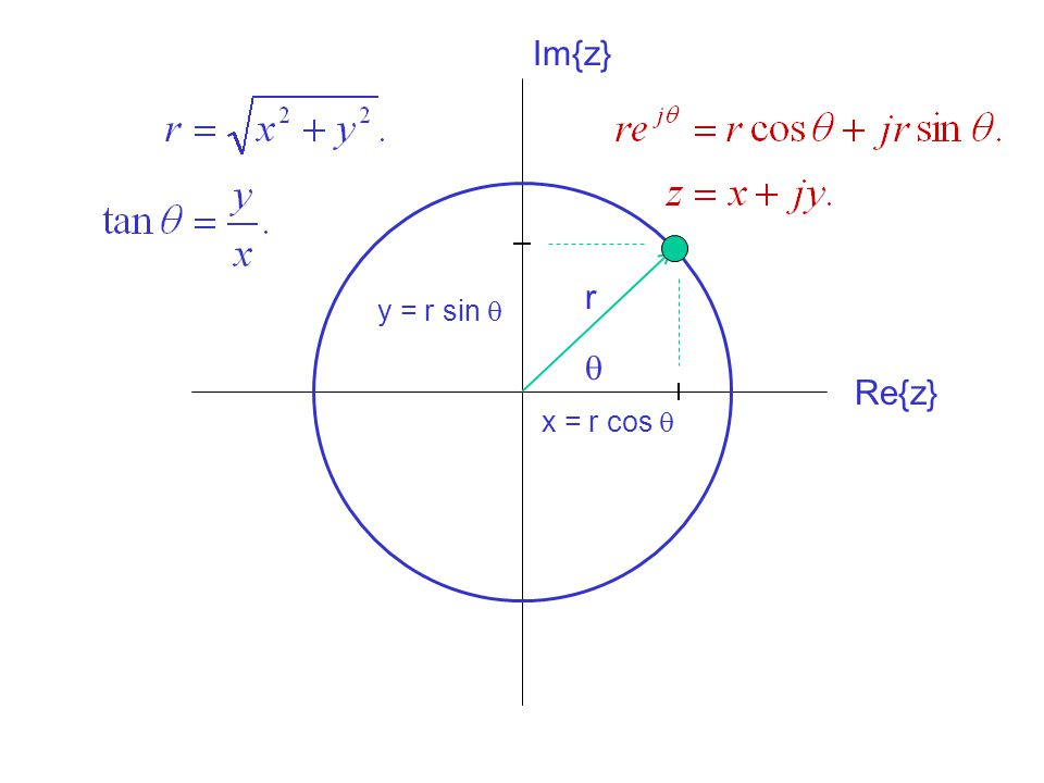 This integral is not zero because there is a discontinuity (actually a pole) at z = 0.