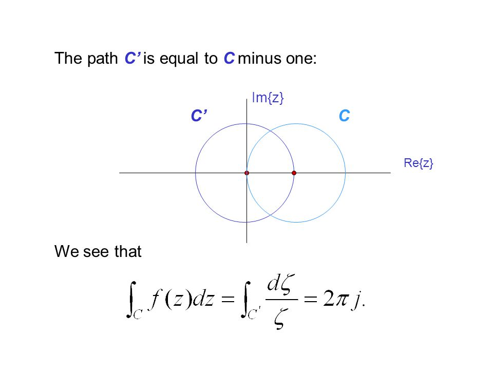 The path C is equal to C minus one: Re{z} Im{z} CC We see that