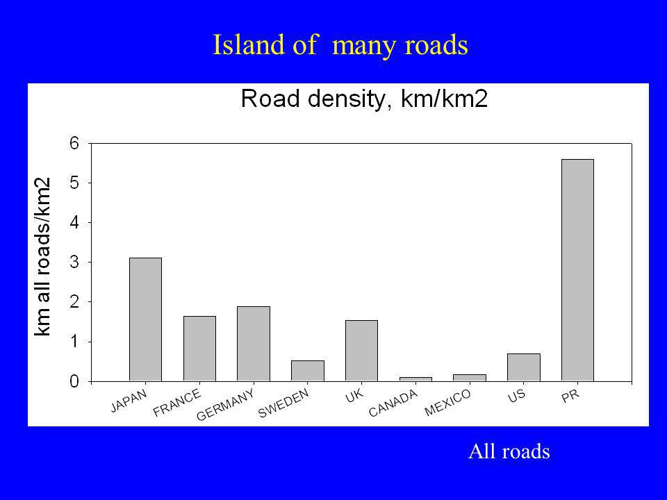 Island of many roads All roads