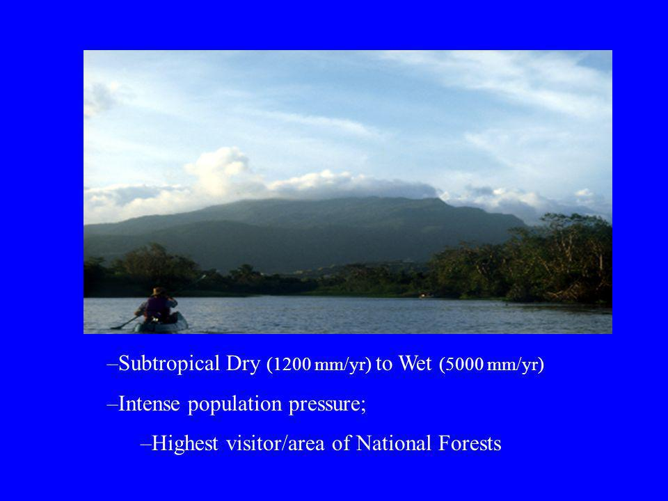 –Subtropical Dry (1200 mm/yr) to Wet (5000 mm/yr) –Intense population pressure; –Highest visitor/area of National Forests