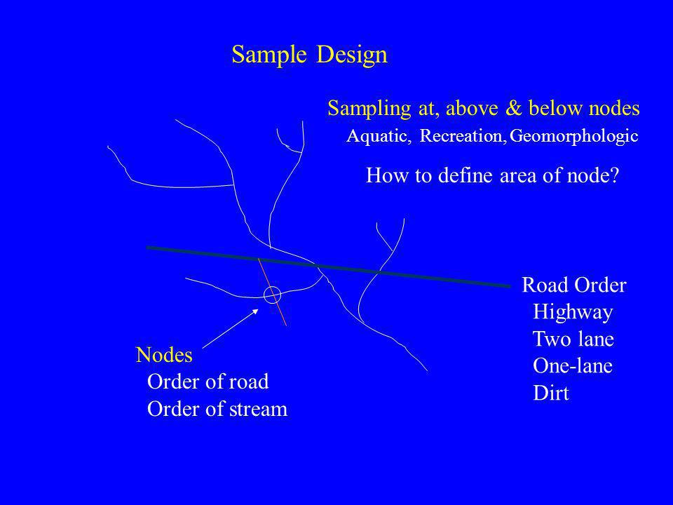 Nodes Order of road Order of stream Road Order Highway Two lane One-lane Dirt Sampling at, above & below nodes Aquatic, Recreation, Geomorphologic Sample Design How to define area of node