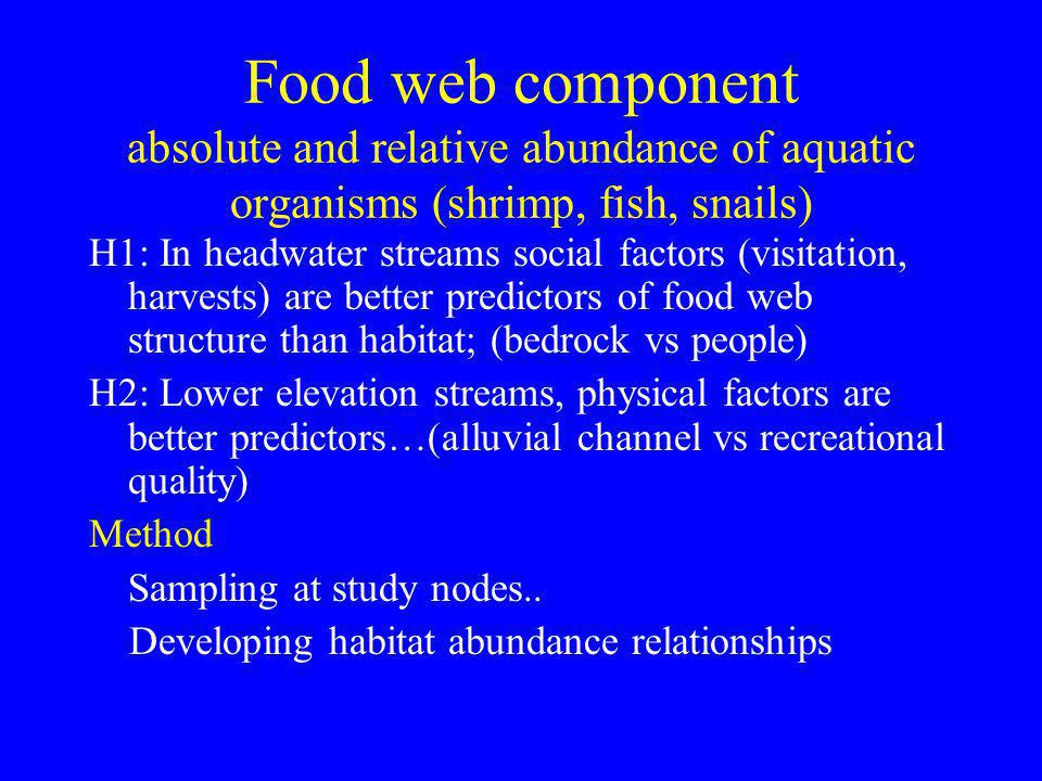 Food web component absolute and relative abundance of aquatic organisms (shrimp, fish, snails) H1: In headwater streams social factors (visitation, ha