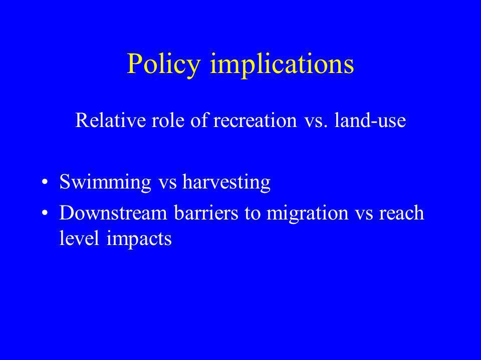 Policy implications Relative role of recreation vs. land-use Swimming vs harvesting Downstream barriers to migration vs reach level impacts