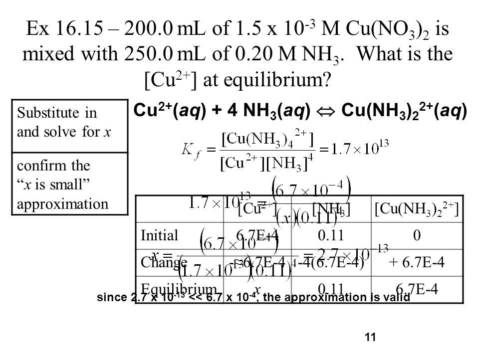 11 Ex 16.15 – 200.0 mL of 1.5 x 10 -3 M Cu(NO 3 ) 2 is mixed with 250.0 mL of 0.20 M NH 3. What is the [Cu 2+ ] at equilibrium? Cu 2+ (aq) + 4 NH 3 (a