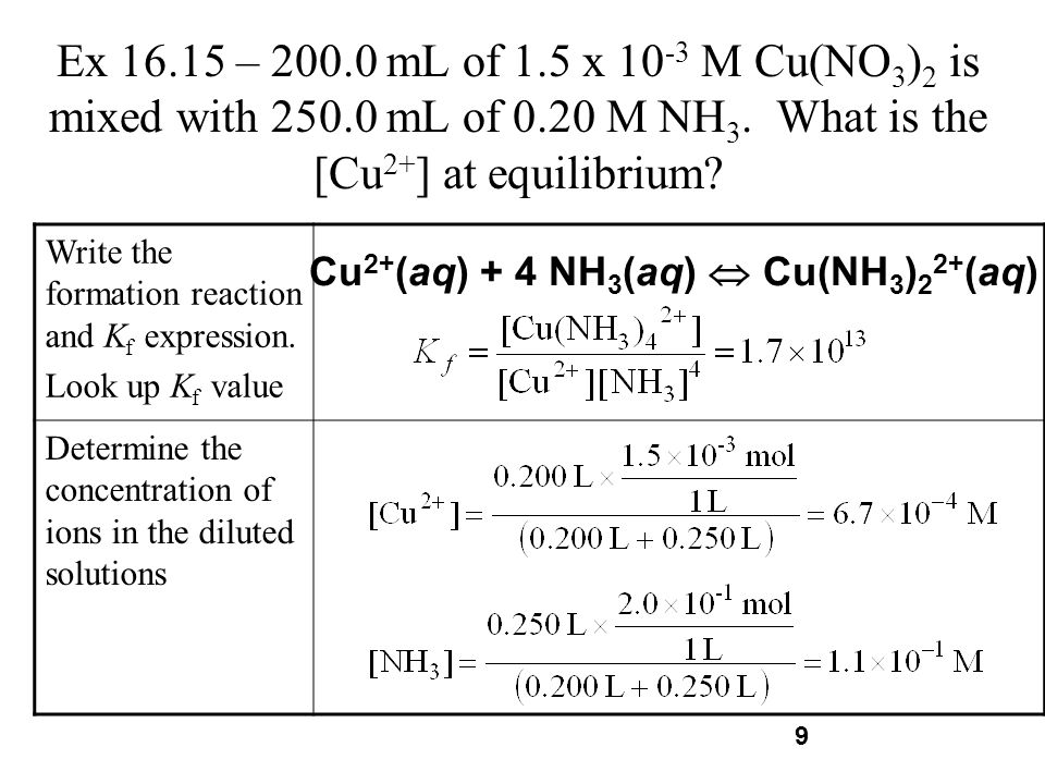 9 Ex 16.15 – 200.0 mL of 1.5 x 10 -3 M Cu(NO 3 ) 2 is mixed with 250.0 mL of 0.20 M NH 3. What is the [Cu 2+ ] at equilibrium? Write the formation rea
