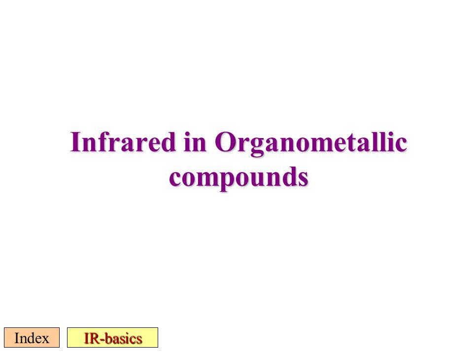 Infrared in Organometallic compounds IR-basics Index