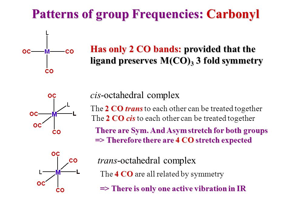 Patterns of group Frequencies: Carbonyl Has only 2 CO bands: provided that the ligand preserves M(CO) 3 3 fold symmetry cis-octahedral complex 2CO tra
