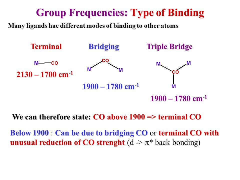 Group Frequencies: Type of Binding Many ligands hae different modes of binding to other atoms TerminalBridging Triple Bridge 2130 – 1700 cm -1 1900 –