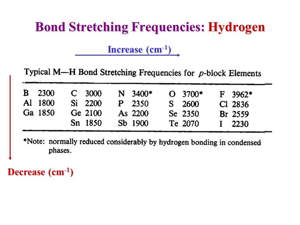 Bond Stretching Frequencies: Hydrogen Increase (cm -1 ) Decrease (cm -1 )