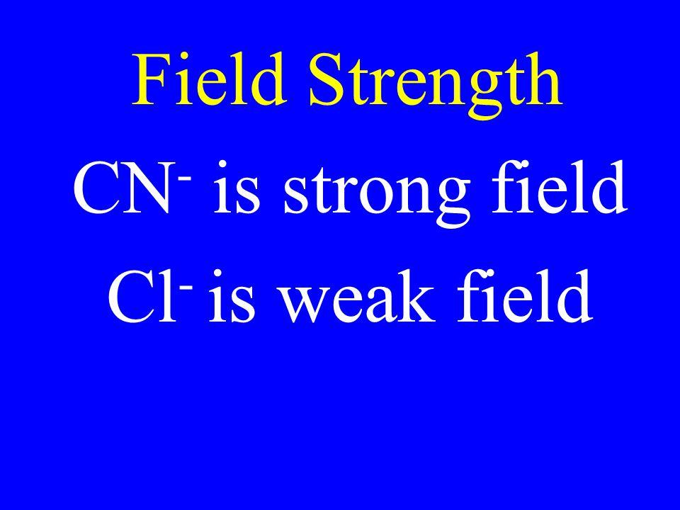 Field Strength CN - is strong field Cl - is weak field