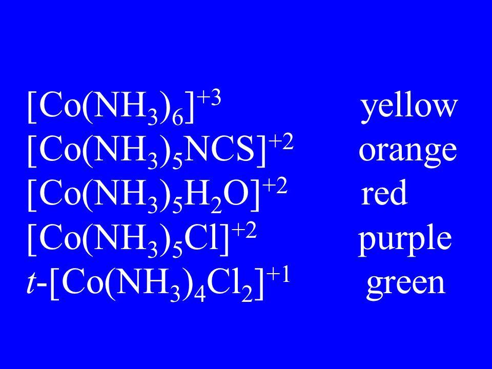 [Co(NH 3 ) 6 ] +3 yellow [Co(NH 3 ) 5 NCS] +2 orange [Co(NH 3 ) 5 H 2 O] +2 red [Co(NH 3 ) 5 Cl] +2 purple t-[Co(NH 3 ) 4 Cl 2 ] +1 green