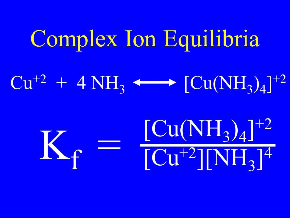 Complex Ion Equilibria Cu +2 + 4 NH 3 [Cu(NH 3 ) 4 ] +2 [Cu(NH 3 ) 4 ] +2 [Cu +2 ][NH 3 ] 4 K f =