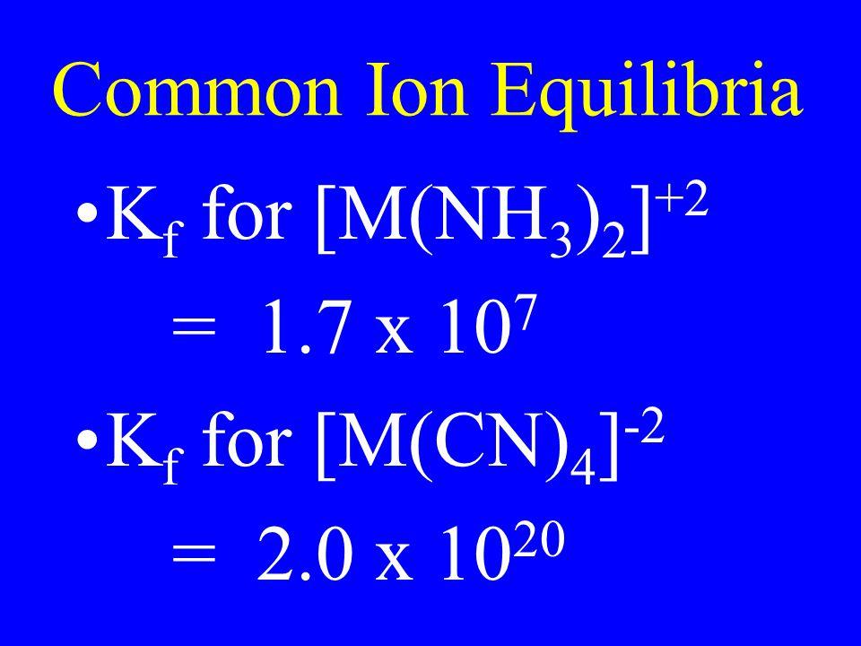 Common Ion Equilibria K f for [M(NH 3 ) 2 ] +2 = 1.7 x 10 7 K f for [M(CN) 4 ] -2 = 2.0 x 10 20