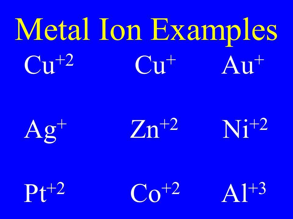 Metal Ion Examples Cu +2 Cu + Au + Ag + Zn +2 Ni +2 Pt +2 Co +2 Al +3