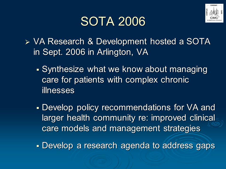 SOTA 2006 VA Research & Development hosted a SOTA in Sept. 2006 in Arlington, VA VA Research & Development hosted a SOTA in Sept. 2006 in Arlington, V